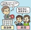 社会的企業(ソーシャルビジネス)